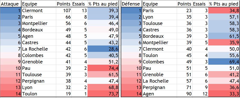 Attaque-Défense.PNG