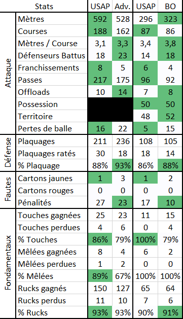 Stats Equipe.PNG