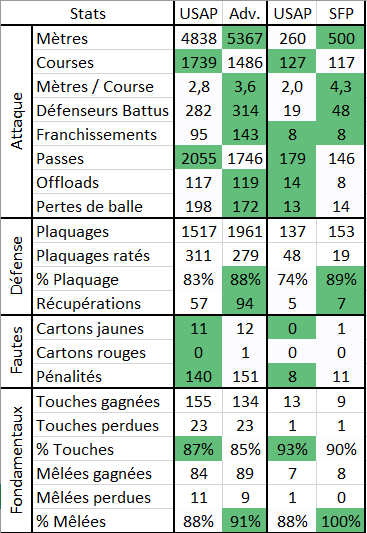 Stats équipe.PNG