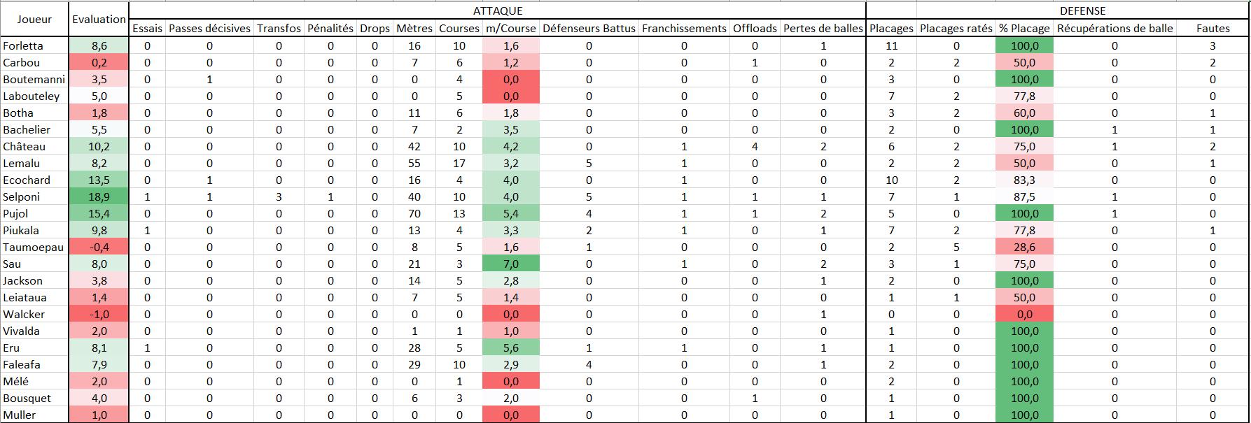 Stats match.PNG