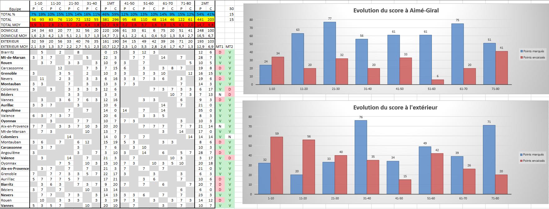 USAP Score.PNG
